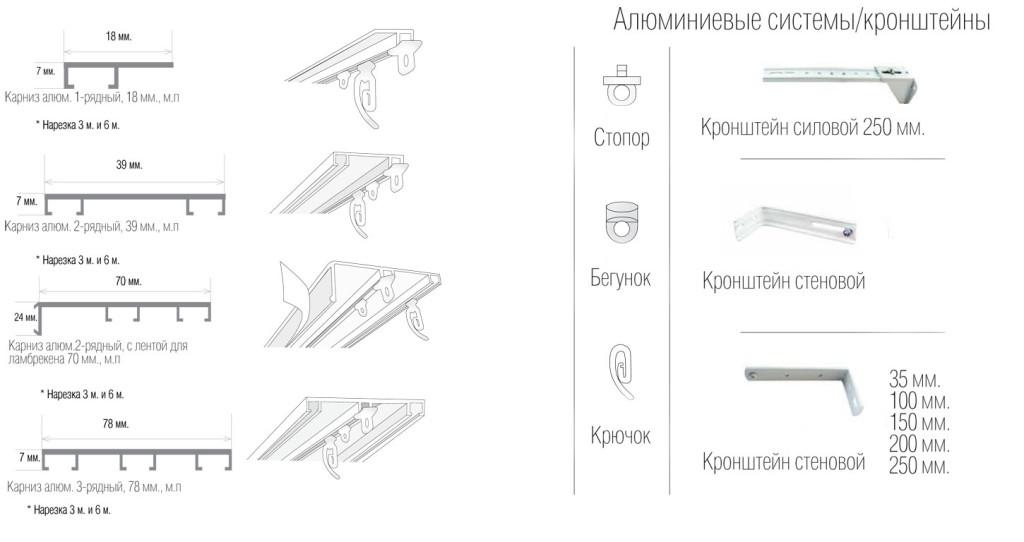 Алюминиевые потолочные карнизы для ваших штор, карниз алюминиевый